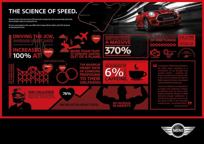 scienceofspeed